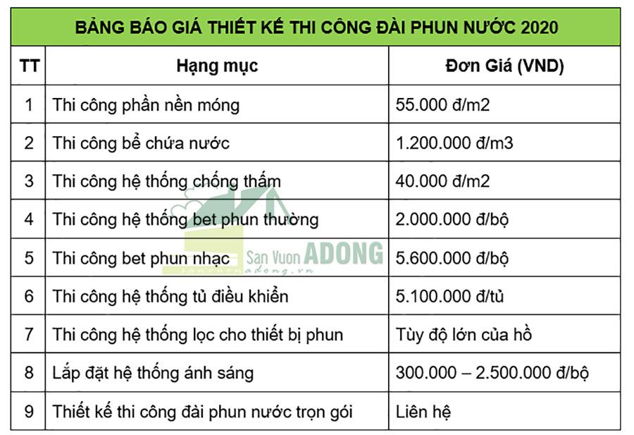 Bang bao gia thiet ke thi cong dai phun nuoc