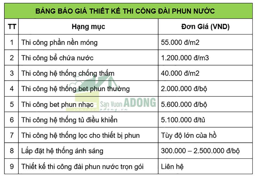 bao gia thiet ke thi cong dai phun nuoc moi nhat